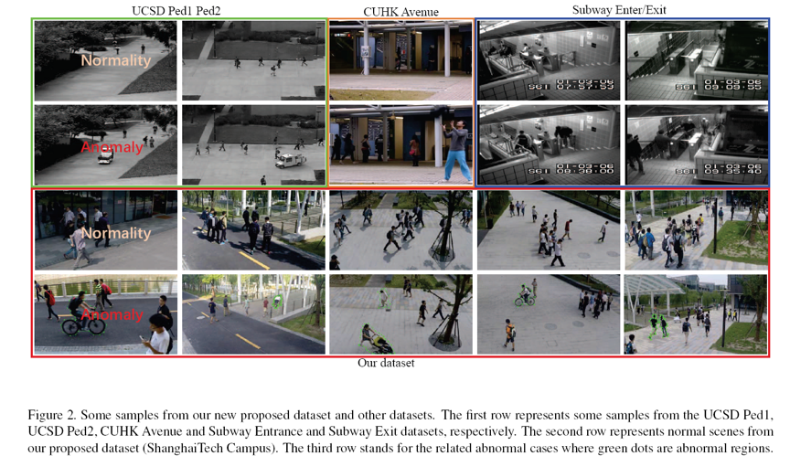 Shanghaitech Vision and Intelligent Perception(SVIP) LAB